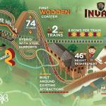 """Der Streckenverlauf von """"InvadR"""" (c) Busch Gardens Williamsburg"""