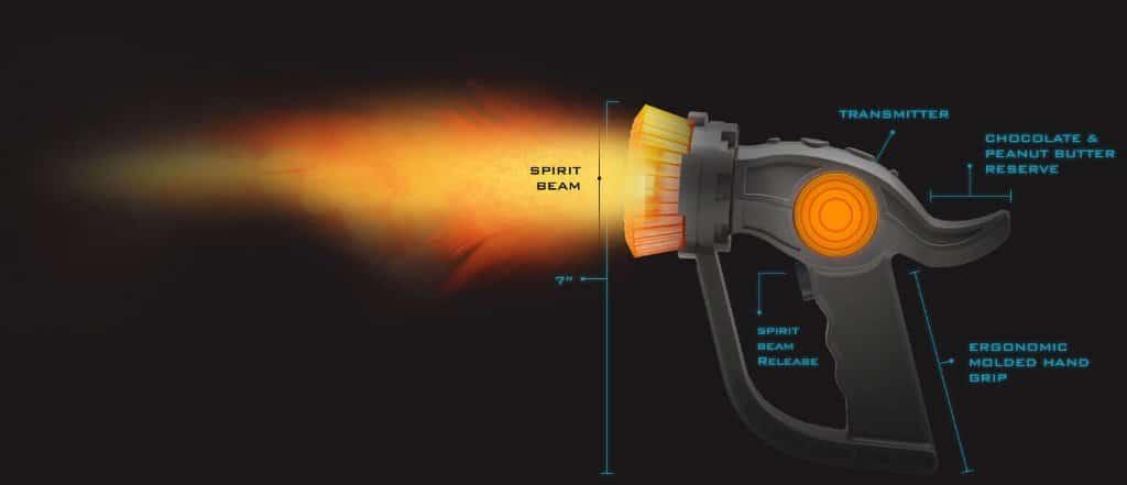 Der Amplifier - Die Waffe gegen böse Süssigkeiten © Hersheypark
