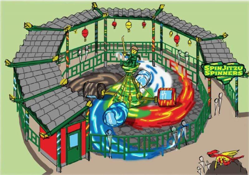 Legoland Japan Ninjago World SpinJitzu Spinners Konzept