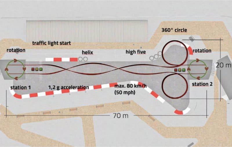 maurer rides spike race track layout